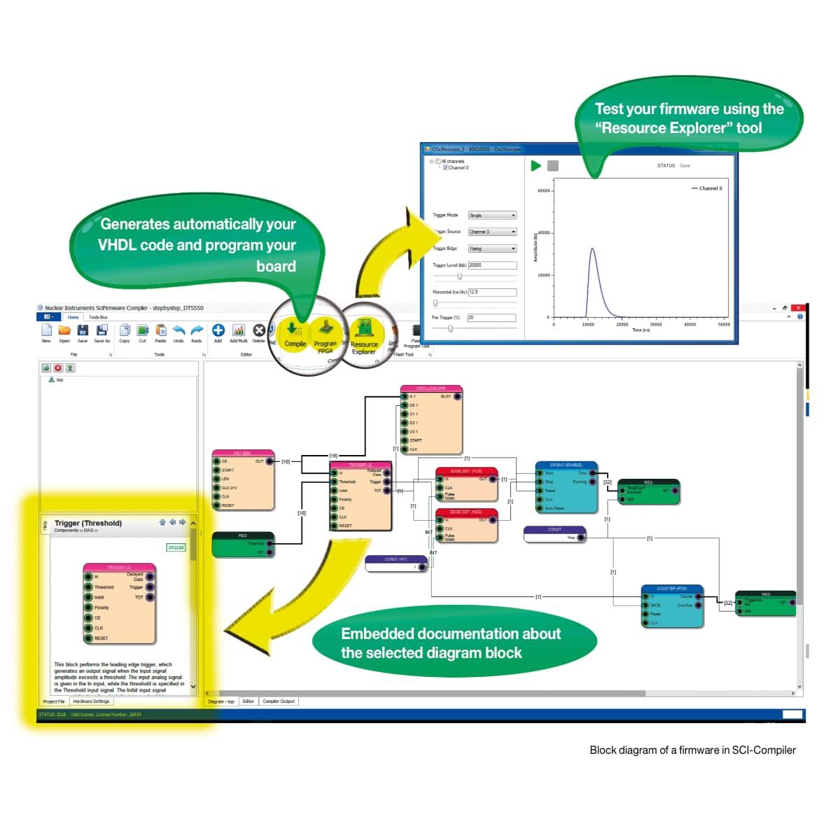 Sci Compiler Open Fpga Tools Caen Block Diagram Program Based User Firmware Generator And For Programmable Boards